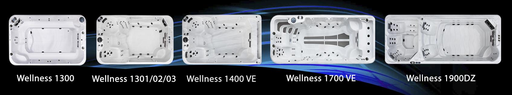 Wellness Serie